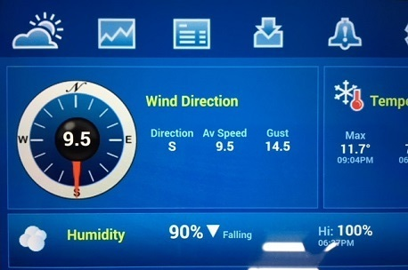 2018.04.26.winds.jpg