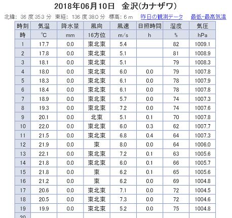 2018.06.10.kanazawa.png
